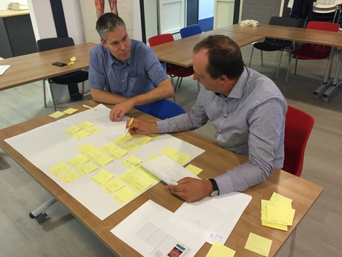 voorbereiding - teams samenstellen